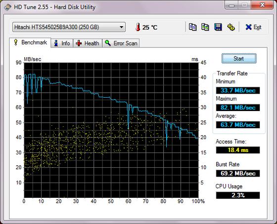 ASUS Eee PC 1201N HD Tune teszteredmény